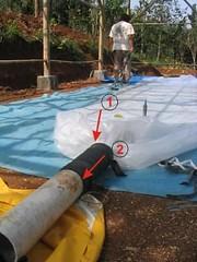 Gambar 19: Ikatan dimulai 25cm sebelum tepi plastik (1) menuju ke arah luar pipa (2)