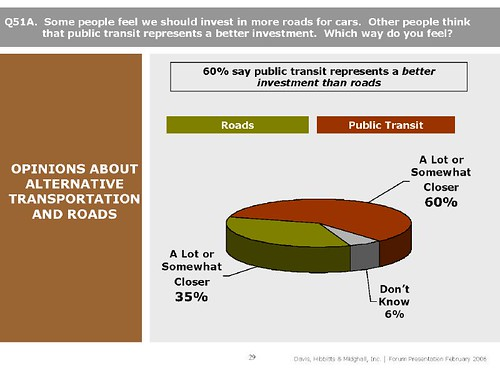 Public Opinion Research Presentation_29