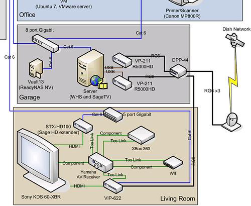 sony ps to usb wiring diagram wiring diagram for playstation 2 playstation 2 parts usb to usb wiring diagram