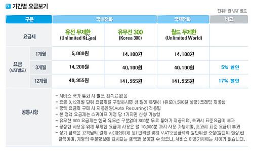 Korea 300 요금제