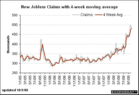 oct 9 jobless claims