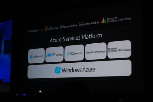 Windows Azure, Windows en la nube