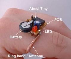 wifi ring