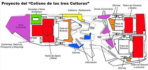 Coliseo 3 culturas