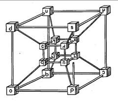 Zellweger's logic geometries