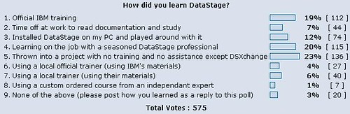 DataStage Education Poll