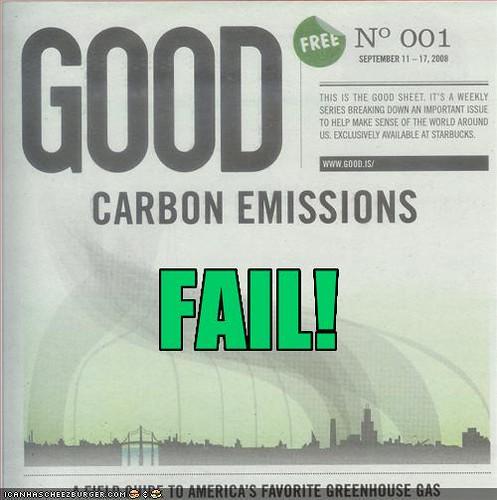 Environmentalism Fail