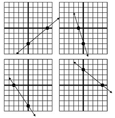 Section 3.4  Equivalent Linear Relations