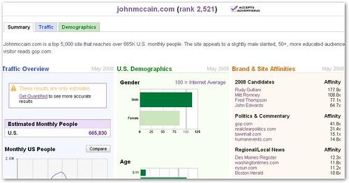 JohnMcCain.com Quantcast