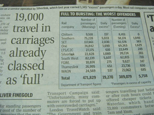 London Rail Travel Excess Passengers - Evening Standard