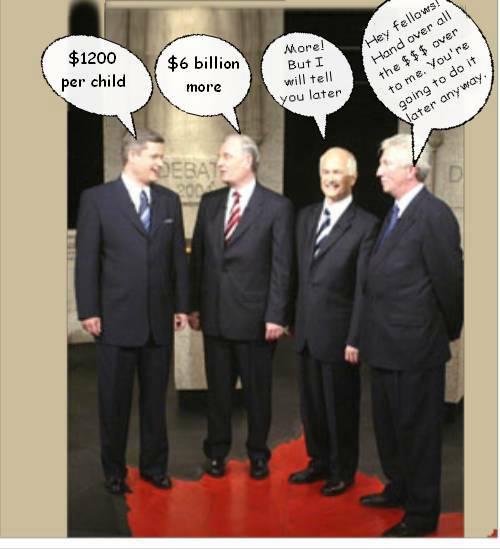Fed-debate