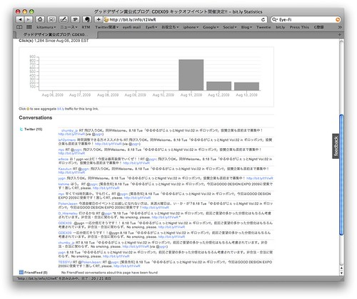 グッドデザイン賞公式ブログ: GDEX09 キックオフイベント開催決定!! - bit.ly Statistics