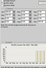 Budget Setup