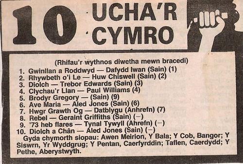 1987_02_25_y_cymro
