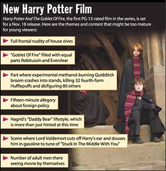 Infographic: Harry Potter 4 is PG-13