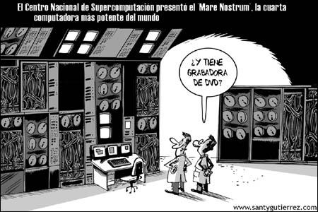 Mare Nostrum - Santyrodriguezpuntocom