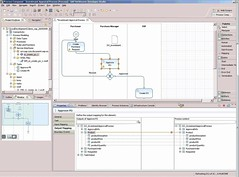 SAP NetWeaver BPM Process Composer