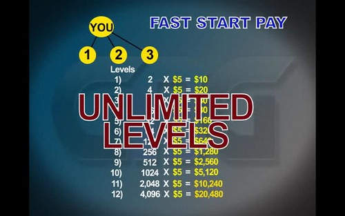 U ONLY NEED 2! = $5000 EVERY MONTH!!
