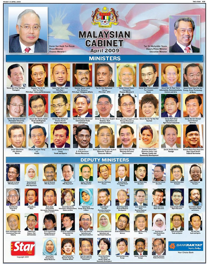 Ppsmi issue in malaysia