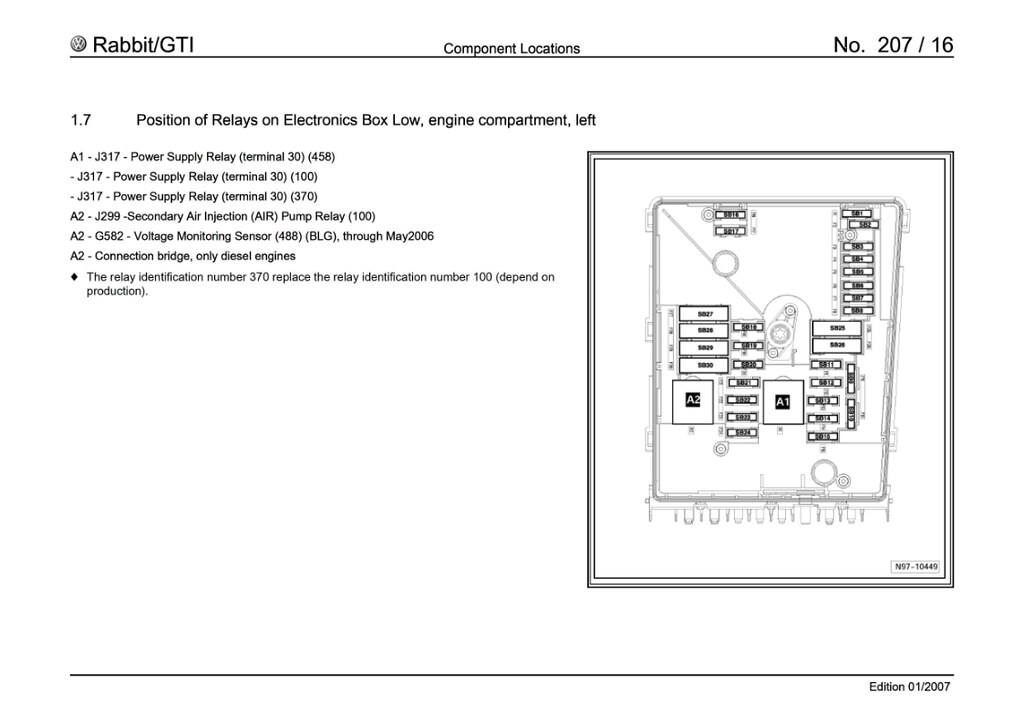 Volkswagen gti Mkv fuse box Diagram