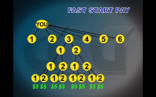 TAKE 5 MINUTES + WATCH THE NEW GBG PAY PLAN VIDEO!!
