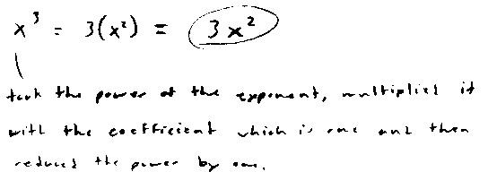 derivative2