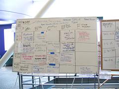 Schedule Board 1/2