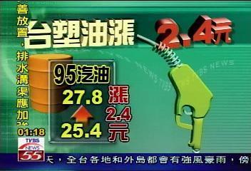 台塑石油漲價