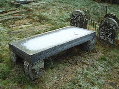 Duncan Campbell's Grave