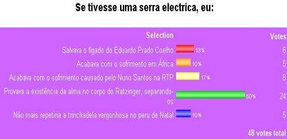sondagem serra eléctrica
