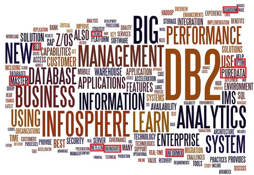 Word Cloud for IBM IOD2013 Information Management Sessions