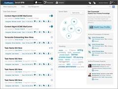 Software AG social BPM