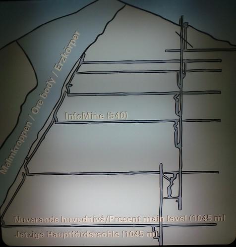 2013-0725 1120 Kiruna  LKAB onder de grond