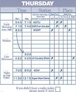 Dagboekmethode luistercijfers achterhaald