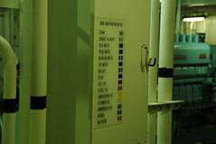 Pipe colour legend, engine room
