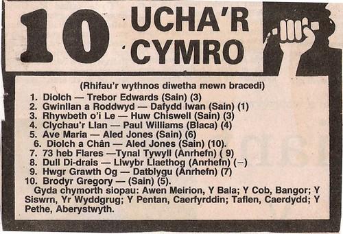 1987_03_04_y_cymro