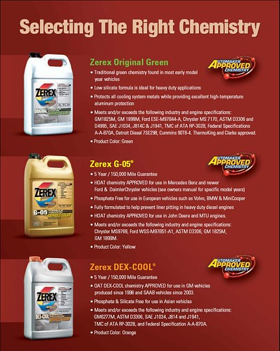 Coolant Flush Cost >> Zerex Coolant Charts, Marketing, and their Conventional 5 ...