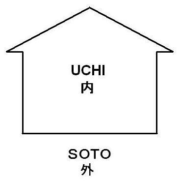 Uchi-Soto – 内-外 class=