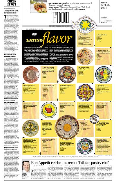 Latino Flavor