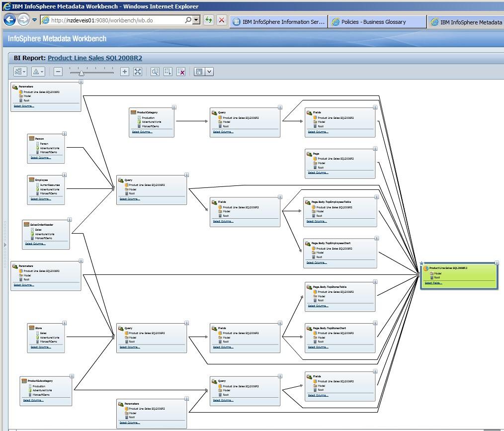 Lean Data Lineage |Data Lineage