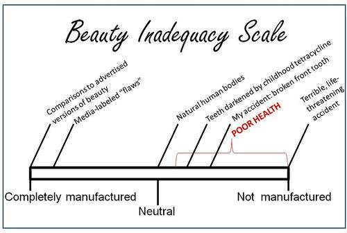 Beauty Inadequacy Scale_JPEG