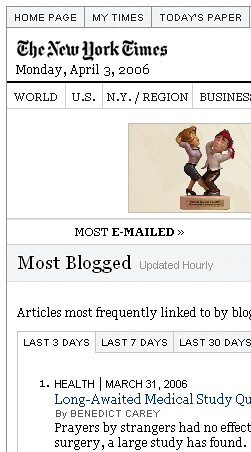 nytmostblogged