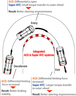 on obd2 wiring diagram evo 8