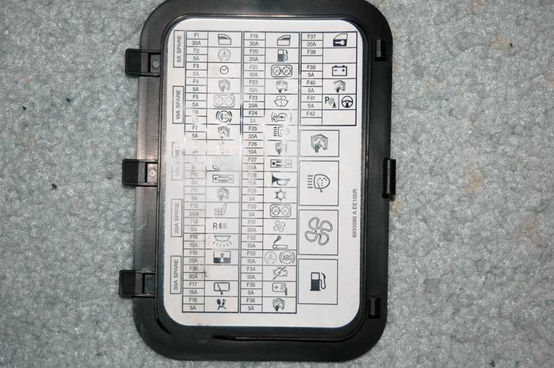 Mini cooper fuse box location auto