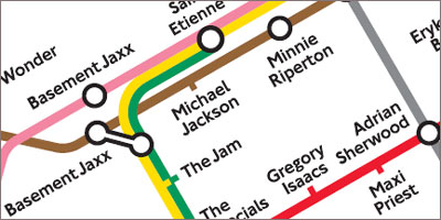 Guardian's music connections Tube Map - click to download full map