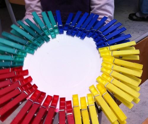 roue couleurs