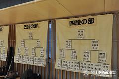 41st All Japan JODO TAIKAI_171