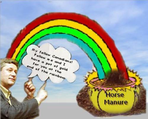 Fed-Harp-promis