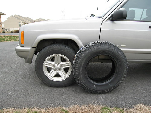 Elegant Photos Of Jeep Cherokee Tire Sizes