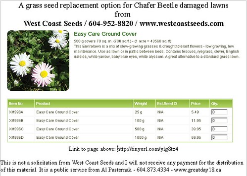 Easy Care Lawn from West Coast Seeds